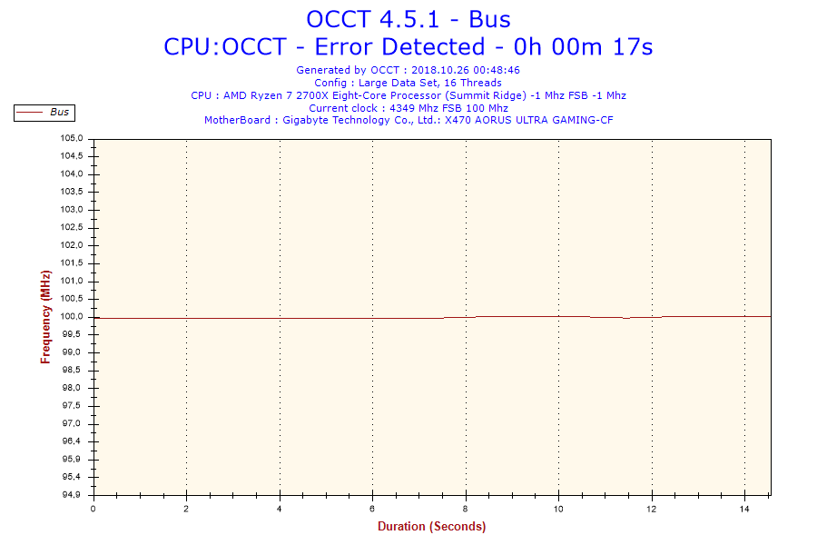 OCCT Error Ryzen 7 2700x - ForumPC pl